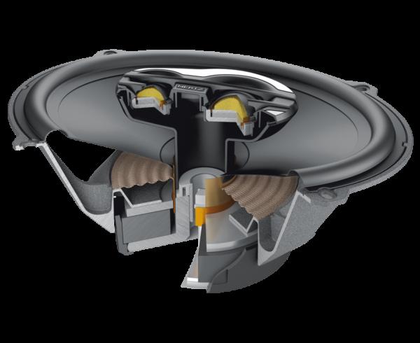Hertz Mille Pro MPX 690.3 Pro ηχειο